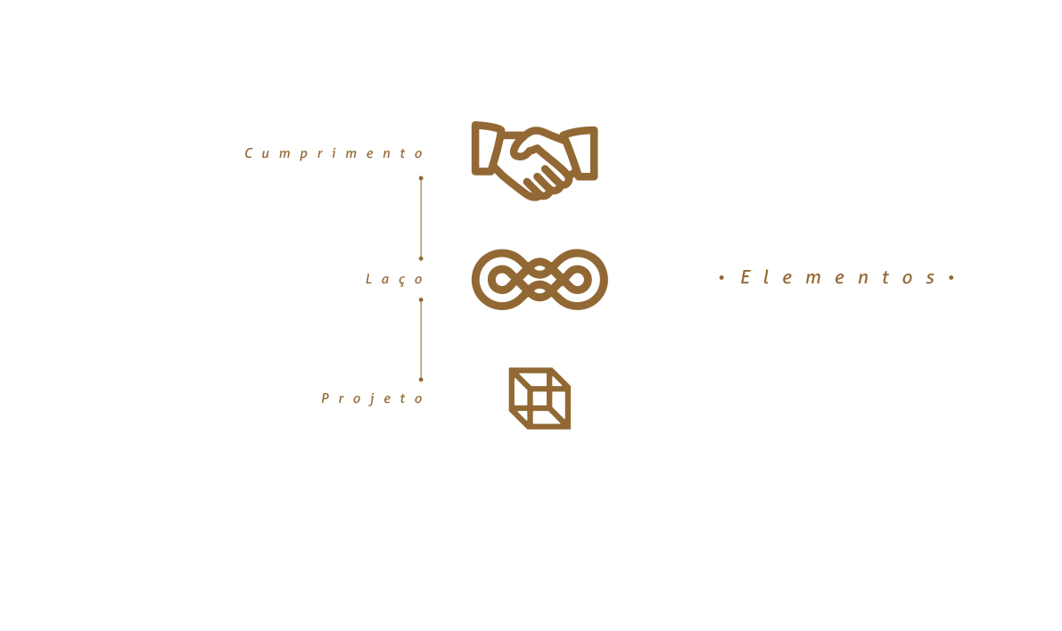 Inteligencia Marketing - Abdo & Cabral – Identidade Visual - Abdoecabral2